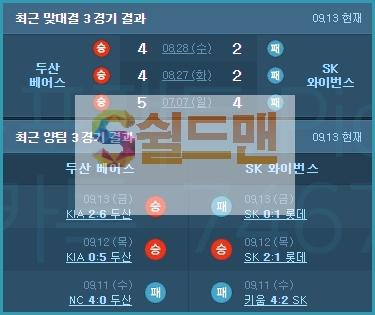 9월14일 SK 두산 KBO국야 아이언맨 분석