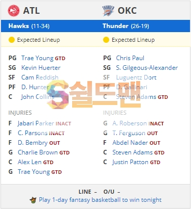 ■ NBA 1월 25일 느바 오클라호마시티 VS 애틀랜타 예상라인업 및 쉴드맨 추천픽 ■