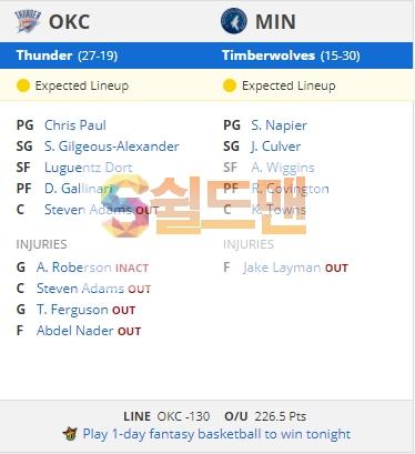 ■ NBA 1월 25일 느바 미네소타 VS 오클라호마시티 예상라인업 및 쉴드맨 추천픽 ■