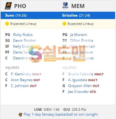 ■ NBA 1월 27일 느바 멤피스 VS 피닉스 예상라인업 및 쉴드맨 추천픽 ■