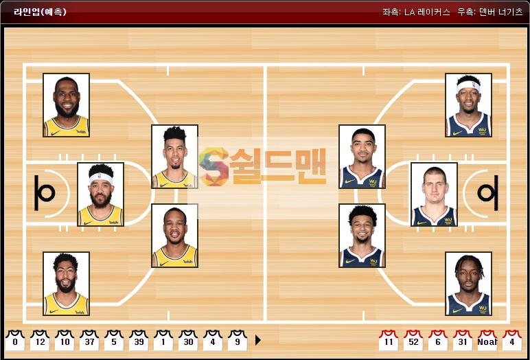 2월 13일 NBA 덴버 VS LA레이커스 예상라인업 및 쉴드맨 추천픽