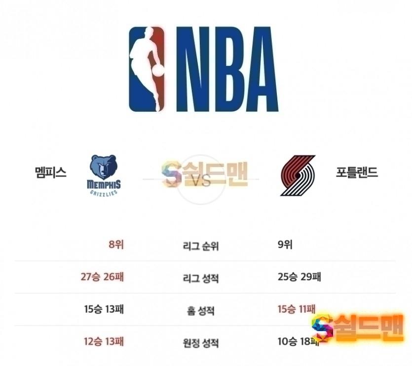 2월 13일 NBA 멤피스 VS 포틀랜드 예상라인업 및 쉴드맨 추천픽