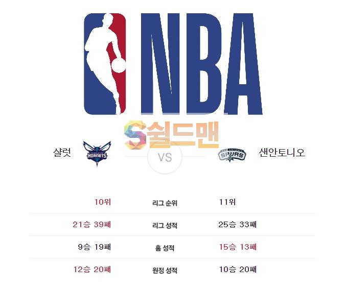NBA 3월 4일 느바 샬럿 VS 샌안토니오 경기분석 및 쉴드맨 추천픽