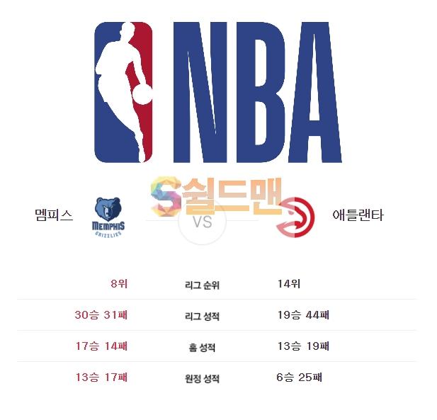 NBA 3월 8일 느바 멤피스 VS 애틀랜타 경기분석 및 쉴드맨 추천픽