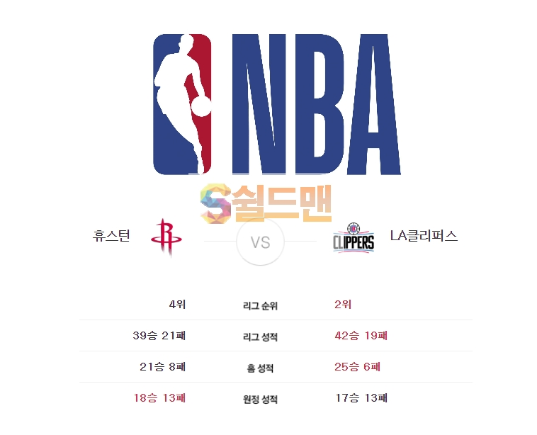 NBA 3월 6일 느바 휴스턴 VS LA클리퍼스 경기분석 및 쉴드맨 추천픽