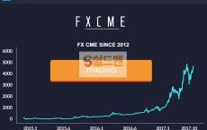 【먹튀사이트】 FXCME 먹튀검증 FXCME 먹튀확정 fxcme24.com 토토먹튀